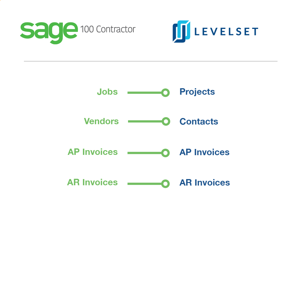 Sage 100 Contractor + Levelset