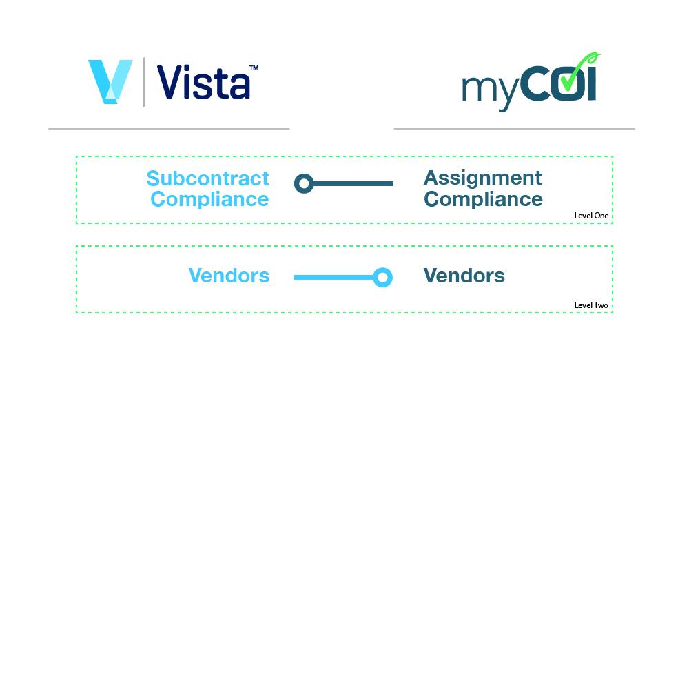 Viewpoint Vista + myCOI