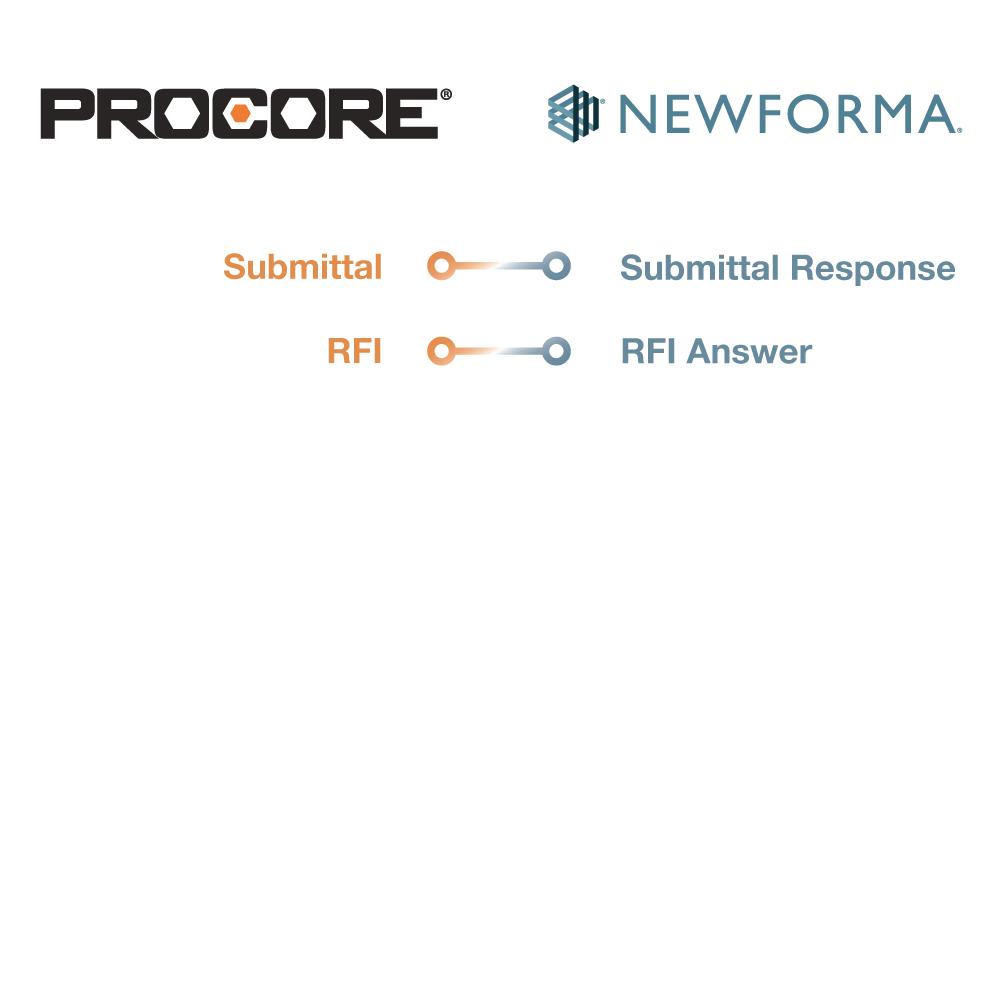 Newforma + Procore